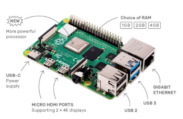 Raspberry Pi 4 Model B – need a new computer? Try this little cutie