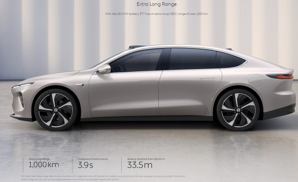 Nio ET7 – this flagship 1000 km range EV points to the future