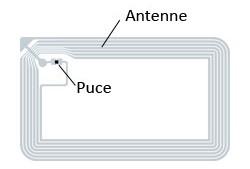 chip-antenna
