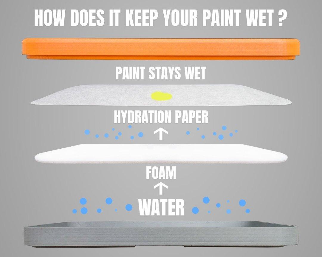 explication wet palette