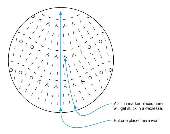 Saturday Internet Crushes: Stitch Maps | Stitch Maps