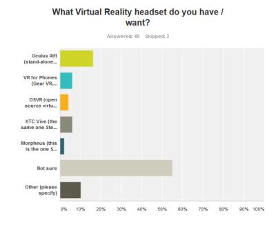 VirtualReality2