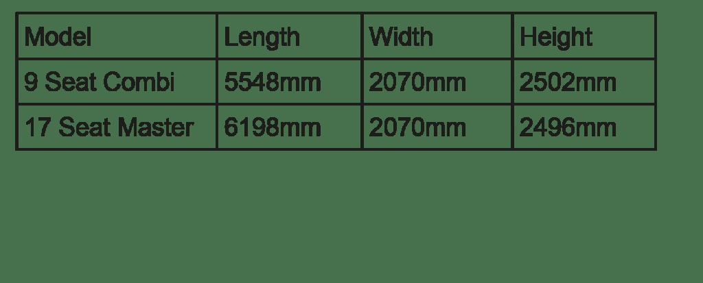 Red Kite Renault Dimensions