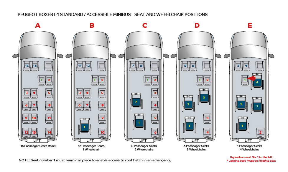 Red Kite Peugeot 2022 Seating Plans