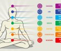 What Are Chakras and What Do They Represent?