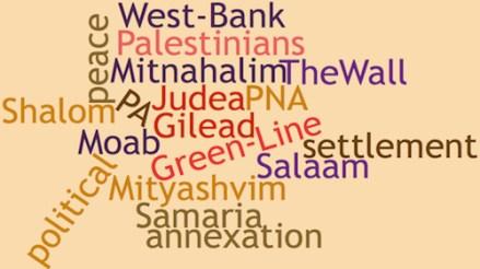 Semantics of the Israeli occupiers