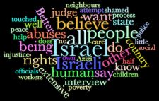 Word cloud: Marianne Azizi on censorship of abuses in Israel