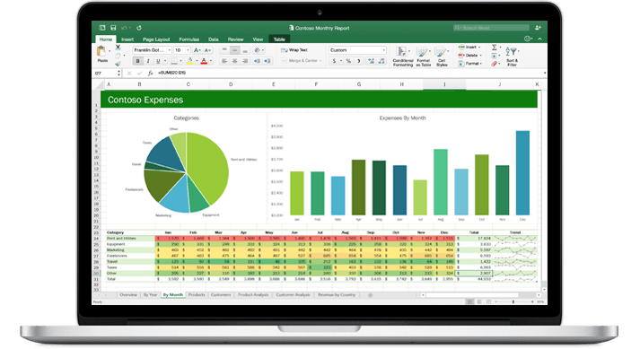 Interactive Excel Graph – How to create?
