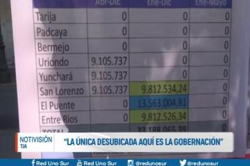 """""""LA ÚNICA DESUBICADA AQUÍ ES LA GOBERNACIÓN"""""""