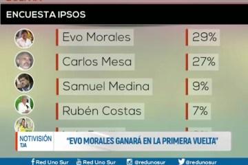 """""""EVO MORALES GANARÁ EN LA PRIMERA VUELTA"""""""
