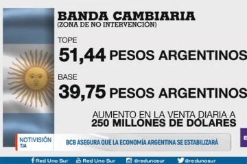BCB ASEGURA QUE LA ECONOMÍA ARGENTINA SE ESTABILIZARÁ