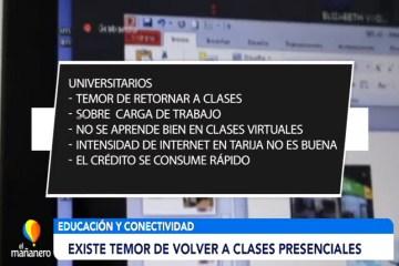 EXISTE TEMOR DE VOLVER A CLASES PRESENCIALES