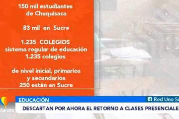 DESCARTAN POR AHORA EL RETORNO A CLASES PRESENCIALES