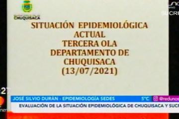 TEMA DEL DÍA: EVALUACIÓN DE LA SITUACIÓN EPIDEMIOLÓGICA DEL DEPARTAMENTO