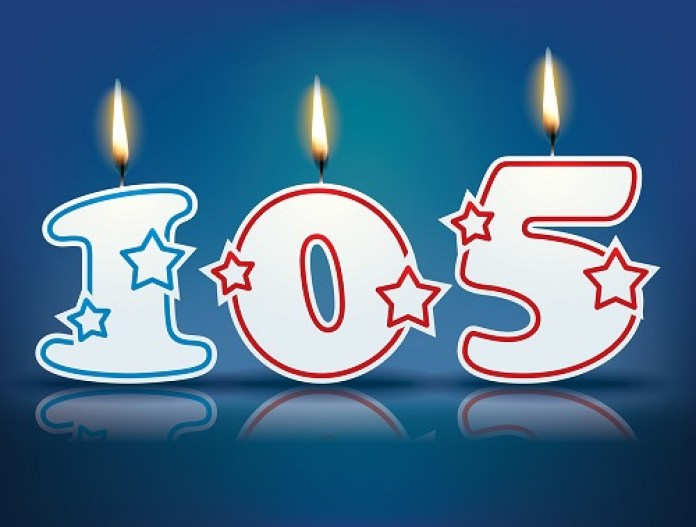 bigstock Birthday candle number wit 79733557
