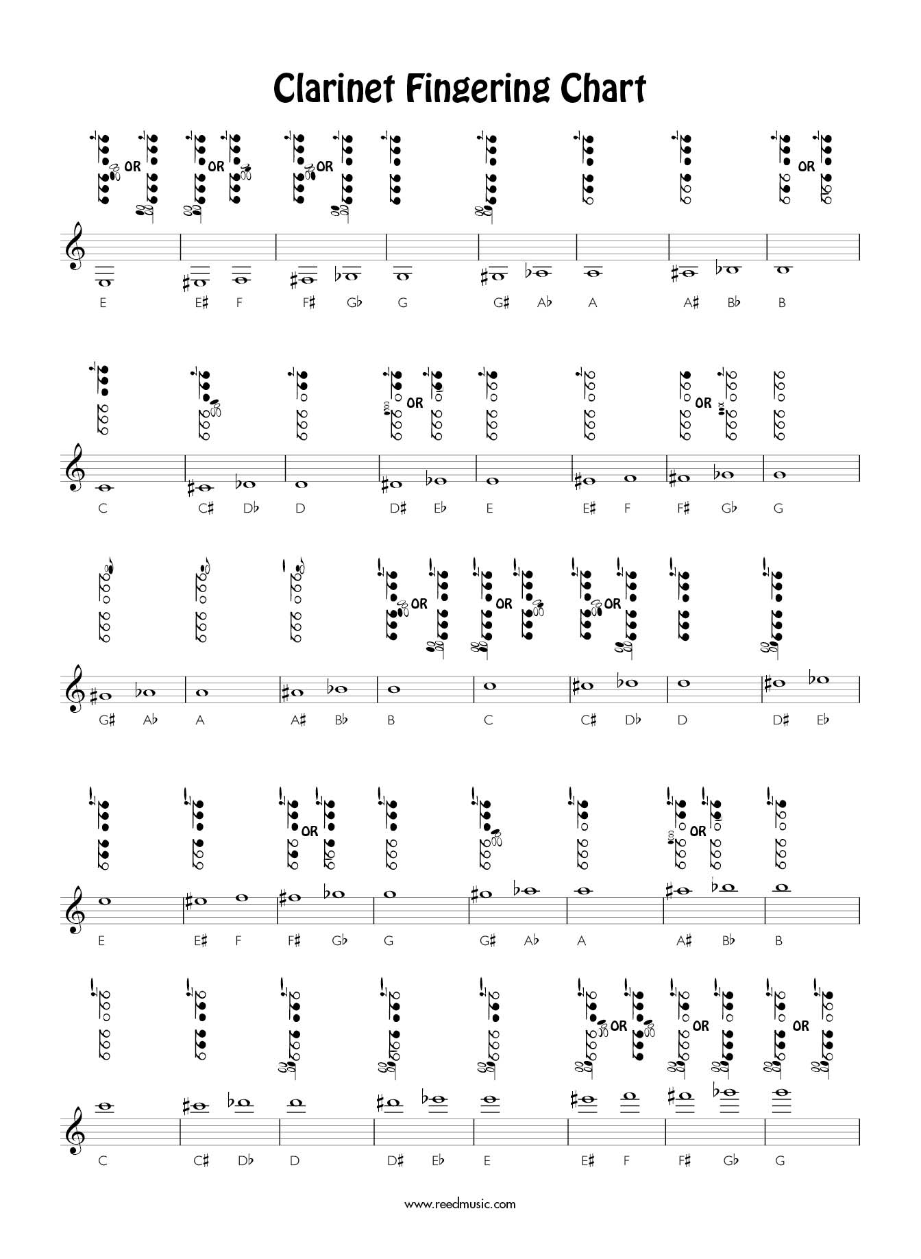 Free Clarinet Fingering Chart By Barry Cockcroft