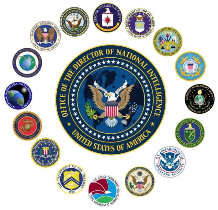 U.S. National Security Agencies