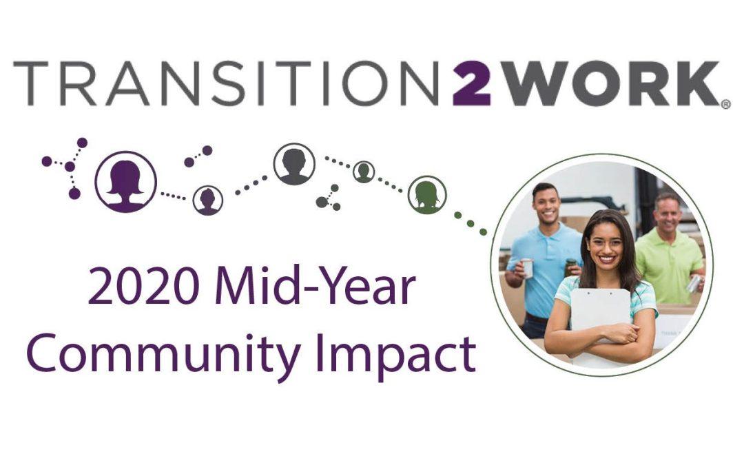 Transition2Work Program Makes a $35 Million Impact on Communities