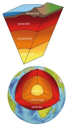Maa siseehitus