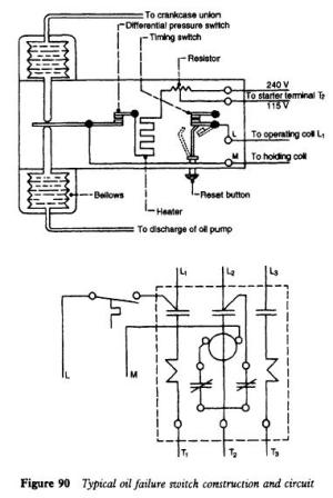 Danfoss Dual Pressure Switch Wiring Diagram  Somurich