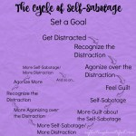 How to Break the Cycle of Self-Sabotage & Successfully Reach Your Goals