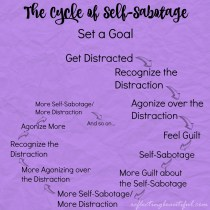 The Cycle of Self-Sabotage