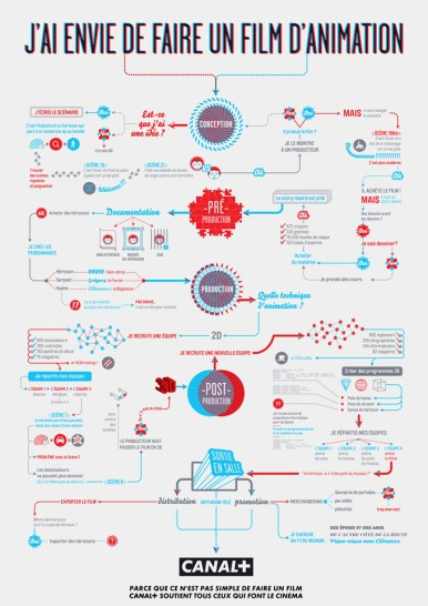 Canal + Infographie Film Animation