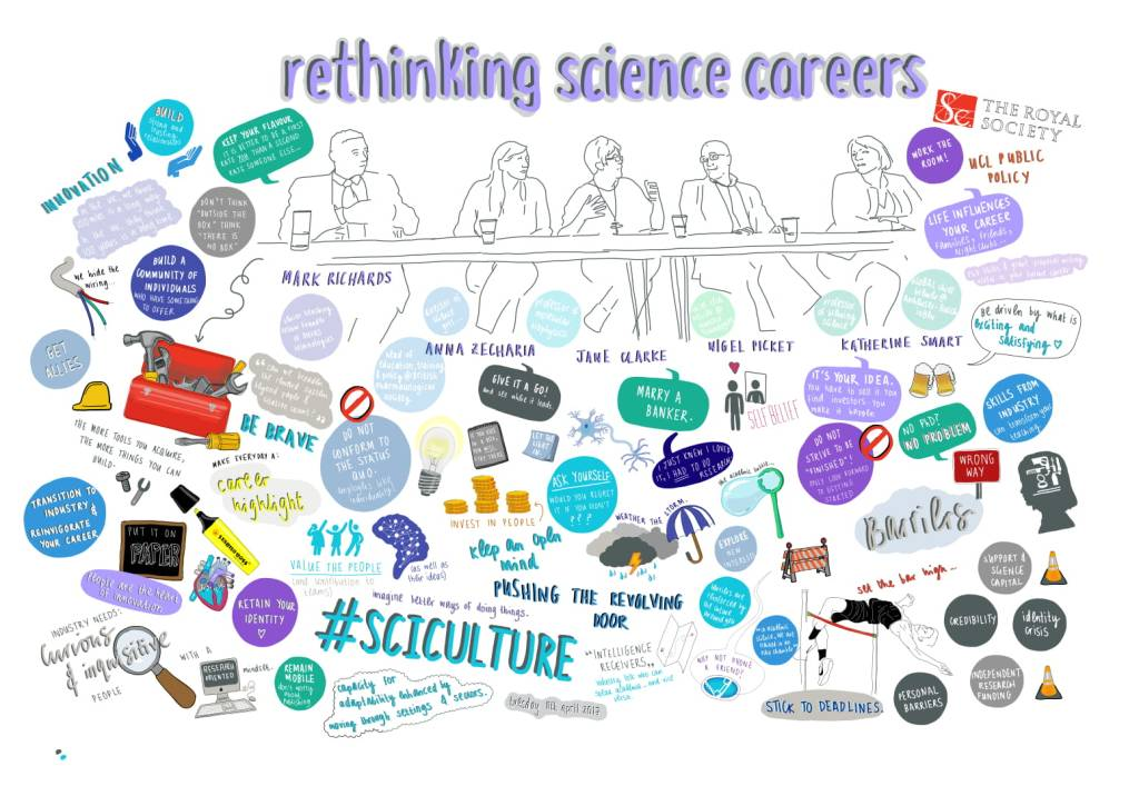 Rethinking Science Careers Doodle STEM subjects