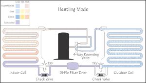 Hp Piping Diagram  Free Car Wiring Diagrams