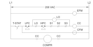 Refrigeration Basics  Controls Part 6