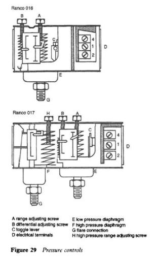 Refrigerator Pressure Controls   Refrigerator