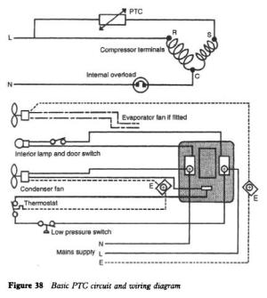 Refrigerator Electrical Equipment And Service