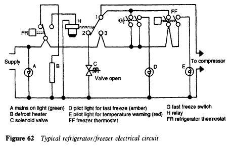 refrigerators common circuit diagram  online schematic