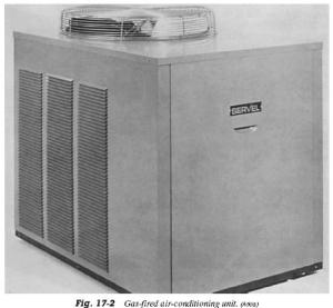 Gas Fired Chillers   Refrigerator Troubleshooting Diagram