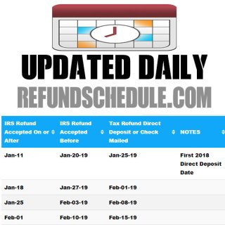 Refund Cycle Chart