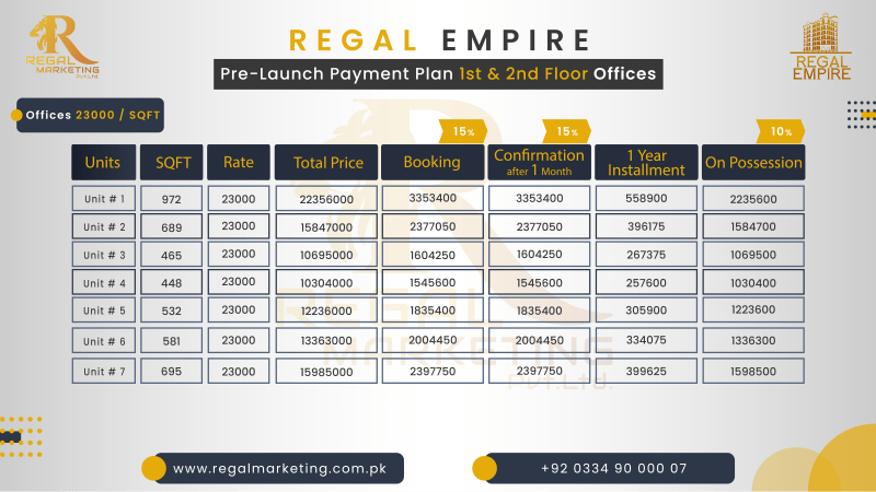 Payment Plan Regal Empire 1 and 2 Floor