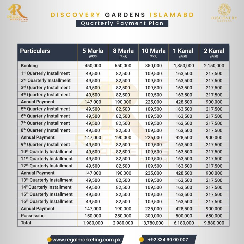 Discovery Gardens Islamabad Payment Quarterly Payment Plan