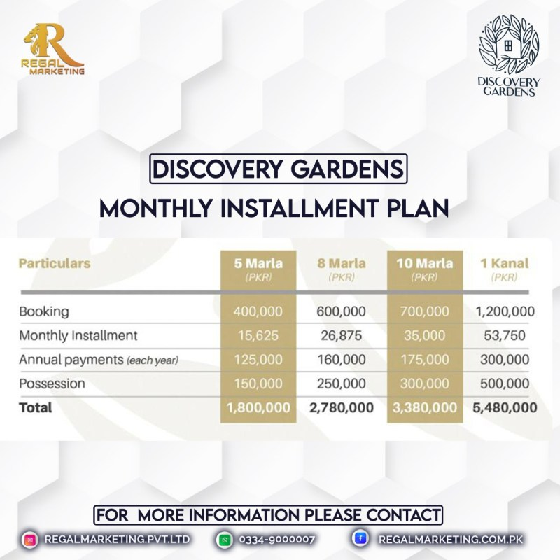 discovery garden payment plan