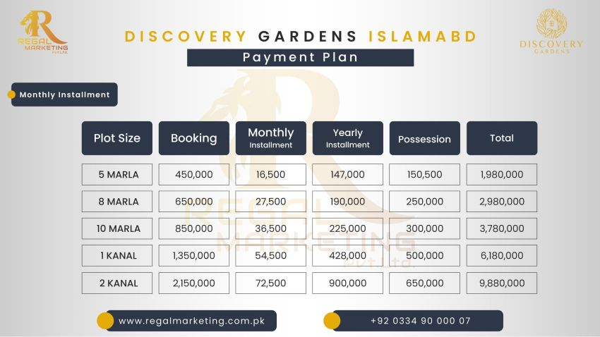 Discovery Gardens Islamabad Payment