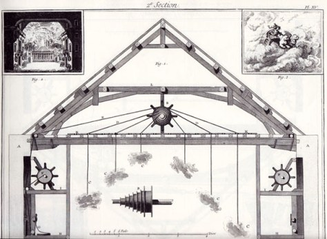 Diderot et d' Alembert, Encyclopédie