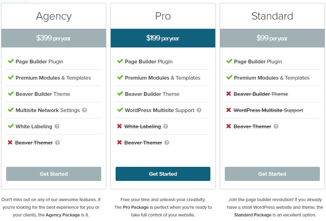 Beaver_Builder_Pricing_Drag_And_Drop_Website_Builder Drag And Drop Website Builder 2018: Comparing The Top 5 WordPress Editors Blog WordPress