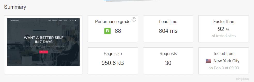 Fast_Loading_Speed_Cheap_Drag_And_Drop_Website_Builder_2018 Drag And Drop Website Builder 2018: Comparing The Top 5 WordPress Editors Blog WordPress