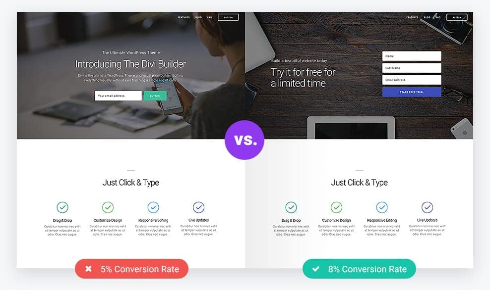 Integrated-Split-Testing-Divi-WordPress-Themes Divi Theme Review: Complete Review On Features and Divi Pricing WordPress