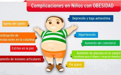Argentina es el país que lidera el ranking regional de obesidad infantil