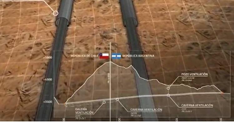 Gobierno nacional de Argentina expresó su total apoyo al Túnel de Agua Negra