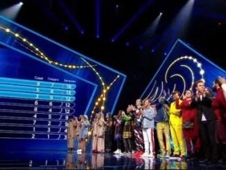 Євробачення-2018