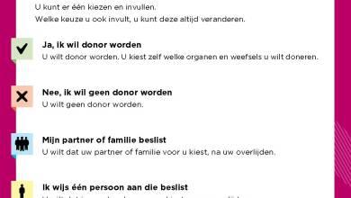 Photo of 18.600 Hollands Kroners ontvangen brief voor invullen keuze Donorregister