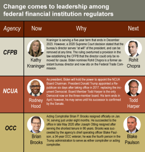 2021 regulator change info graphic