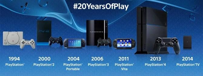 Sony brevetta un nuovo sistema di compatibilità con versioni precedenti di PS5