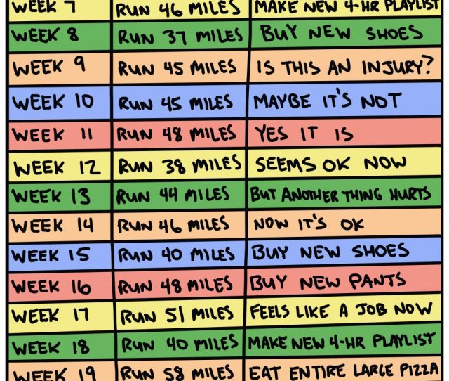 Ultra Running Training Plan